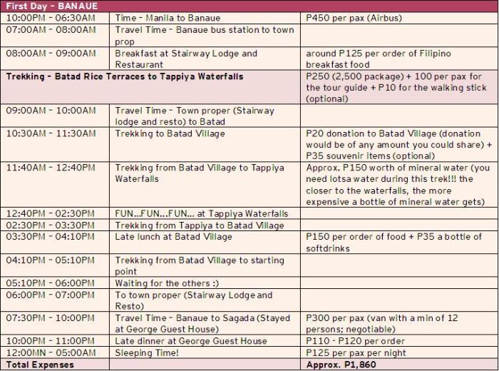 Banaue Trip Itinerary