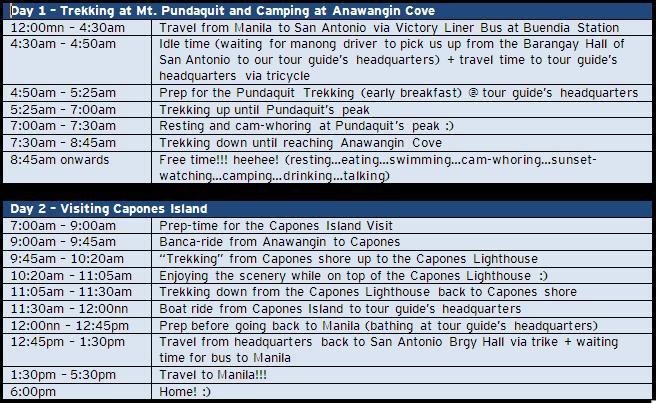 Anawangin Itinerary1